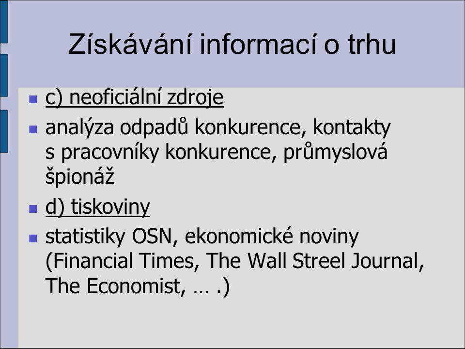 Získávání informací o trhu c) neoficiální zdroje analýza odpadů konkurence, kontakty s pracovníky konkurence, průmyslová špionáž d) tiskoviny statistiky OSN, ekonomické noviny (Financial Times, The Wall Streel Journal, The Economist, ….)