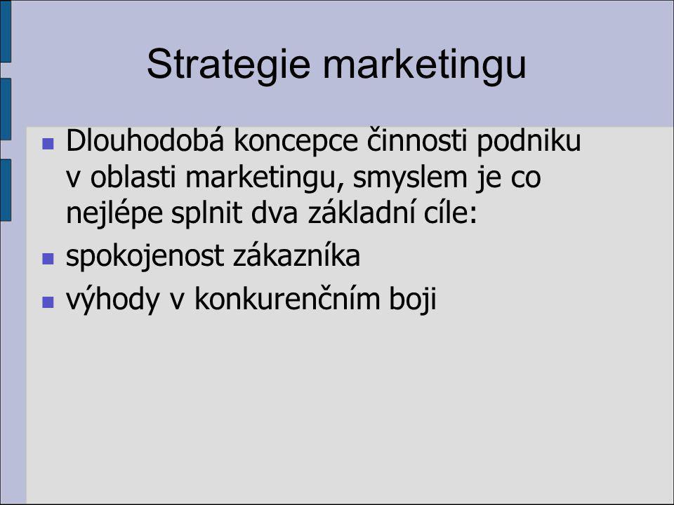 Strategie marketingu Dlouhodobá koncepce činnosti podniku v oblasti marketingu, smyslem je co nejlépe splnit dva základní cíle: spokojenost zákazníka výhody v konkurenčním boji
