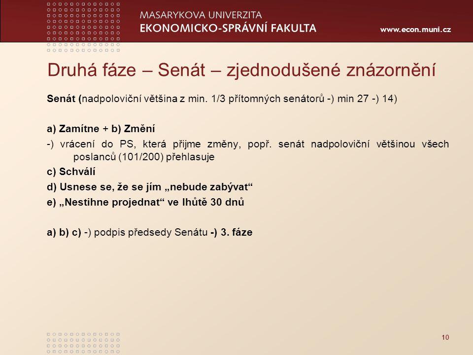 www.econ.muni.cz 10 Druhá fáze – Senát – zjednodušené znázornění Senát (nadpoloviční většina z min. 1/3 přítomných senátorů -) min 27 -) 14) a) Zamítn