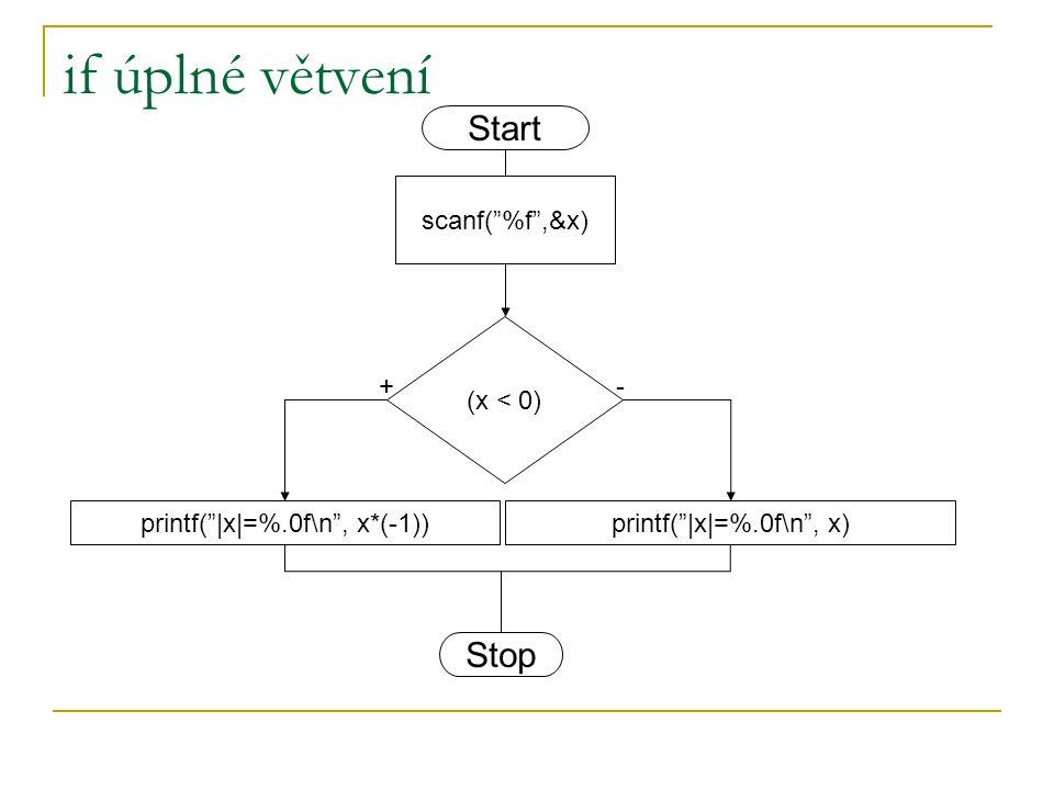 if neúplné větvení #include int main() { float x; printf( Zadej cislo: ); scanf( %f ,&x); if (x < 0) printf( |x|=%.0f\n , x*(-1)); else printf( |x| = %.0f\n ,x); return(0); } #include int main() { float x; printf( Zadej cislo: ); scanf( %f ,&x); if (x < 0) { printf( |x|=%.0f\n , x*(-1)); } else { printf( |x| = %.0f\n ,x); } return(0); } Pokud je v pravdivé či nepravdivé větvi jeden příkaz, je na nás, zda použijeme {}.