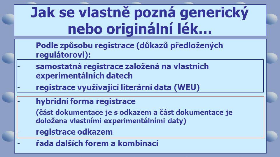 Podle způsobu registrace (důkazů předložených regulátorovi): -samostatná registrace založená na vlastních experimentálních datech -registrace využívající literární data (WEU) -hybridní forma registrace (část dokumentace je s odkazem a část dokumentace je doložena vlastními experimentálními daty) -registrace odkazem -řada dalších forem a kombinací Jak se vlastně pozná generický nebo originální lék…