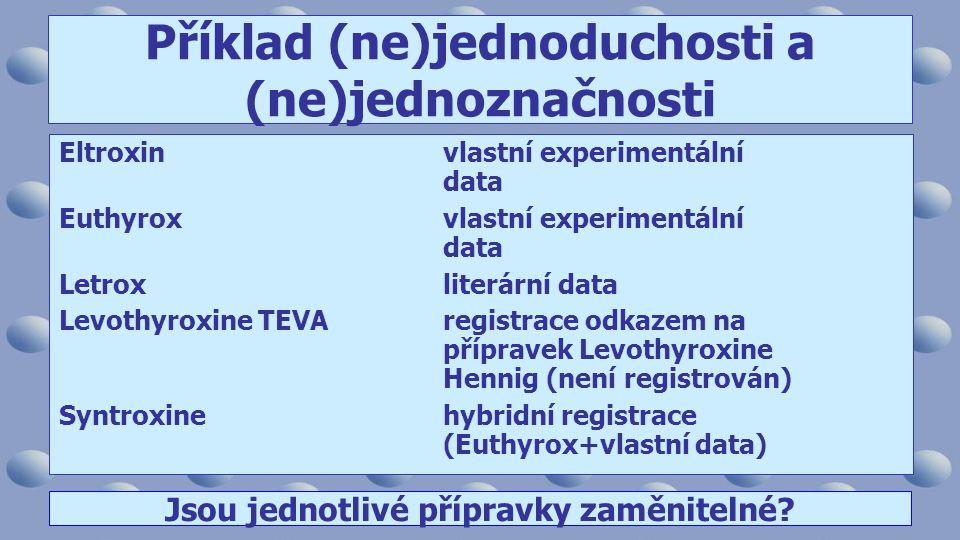 Eltroxinvlastní experimentální data Euthyrox vlastní experimentální data Letroxliterární data Levothyroxine TEVAregistrace odkazem na přípravek Levothyroxine Hennig (není registrován) Syntroxinehybridní registrace (Euthyrox+vlastní data) Příklad (ne)jednoduchosti a (ne)jednoznačnosti Jsou jednotlivé přípravky zaměnitelné?