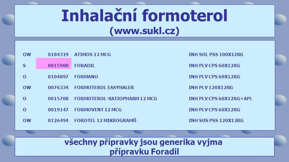 Inhalační formoterol (www.sukl.cz) všechny přípravky jsou generika vyjma přípravku Foradil OW0184319ATIMOS 12 MCGINH SOL PSS 100X12RG S0015900FORADILINH PLV CPS 60X12RG O0104897FORMANOINH PLV CPS 60X12RG OW0076334FORMOTEROL EASYHALERINH PLV 120X12RG O0015708FORMOTEROL-RATIOPHARM 12 MCGINH PLV CPS 60X12RG+APL O0019147FORMOVENT 12 MCGINH PLV CPS 60X12RG OW0126494FOROTEL 12 MIKROGRAMŮINH SUS PSS 120X12RG