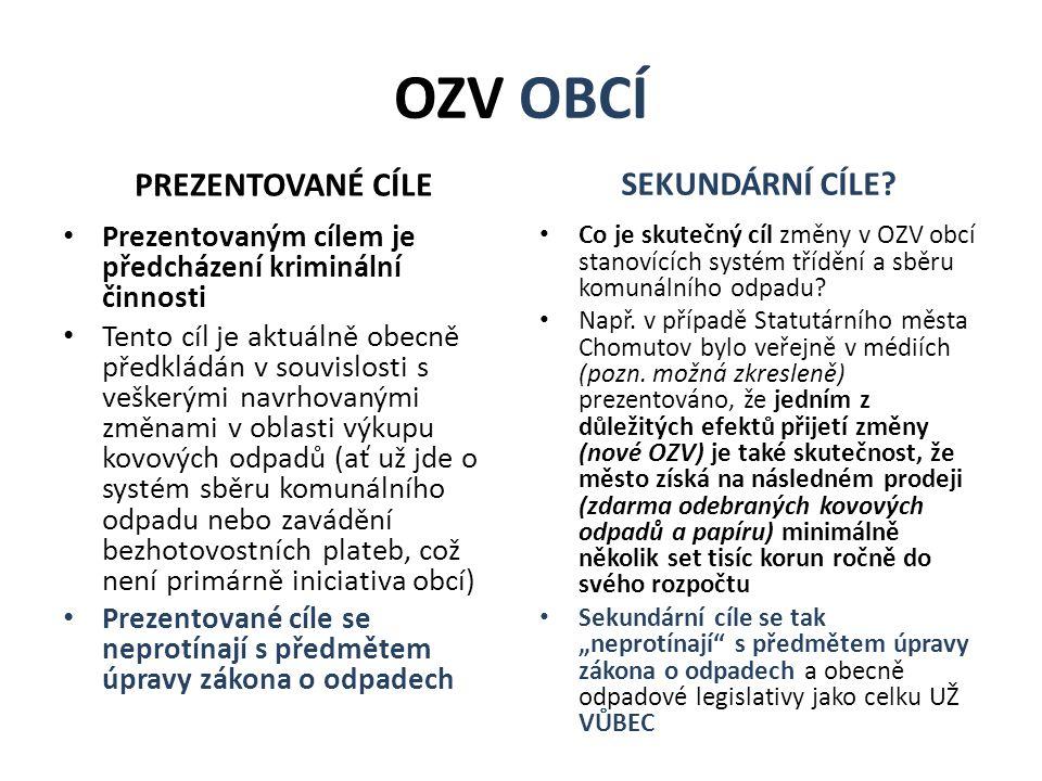 CO NA TO ÚSTAVNÍ SOUD ČESKÉ REPUBLIKY Stanovisko NELZE předjímat, LZE pouze odhadovat Každá OZV obce se při posuzování její platnosti posuzuje tzv.
