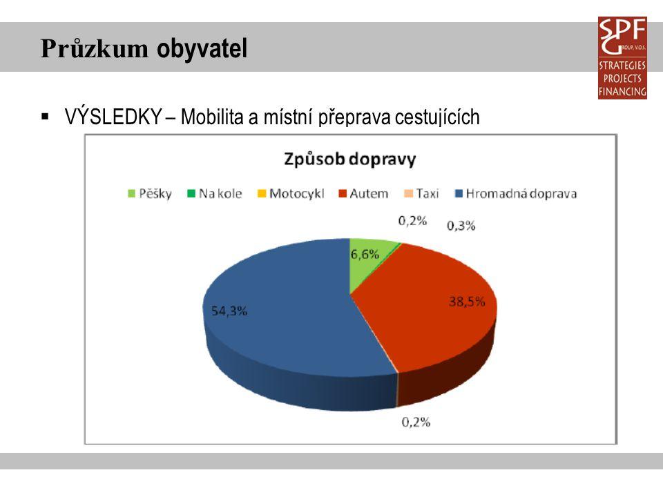 Průzkum obyvatel  VÝSLEDKY – Mobilita a místní přeprava cestujících