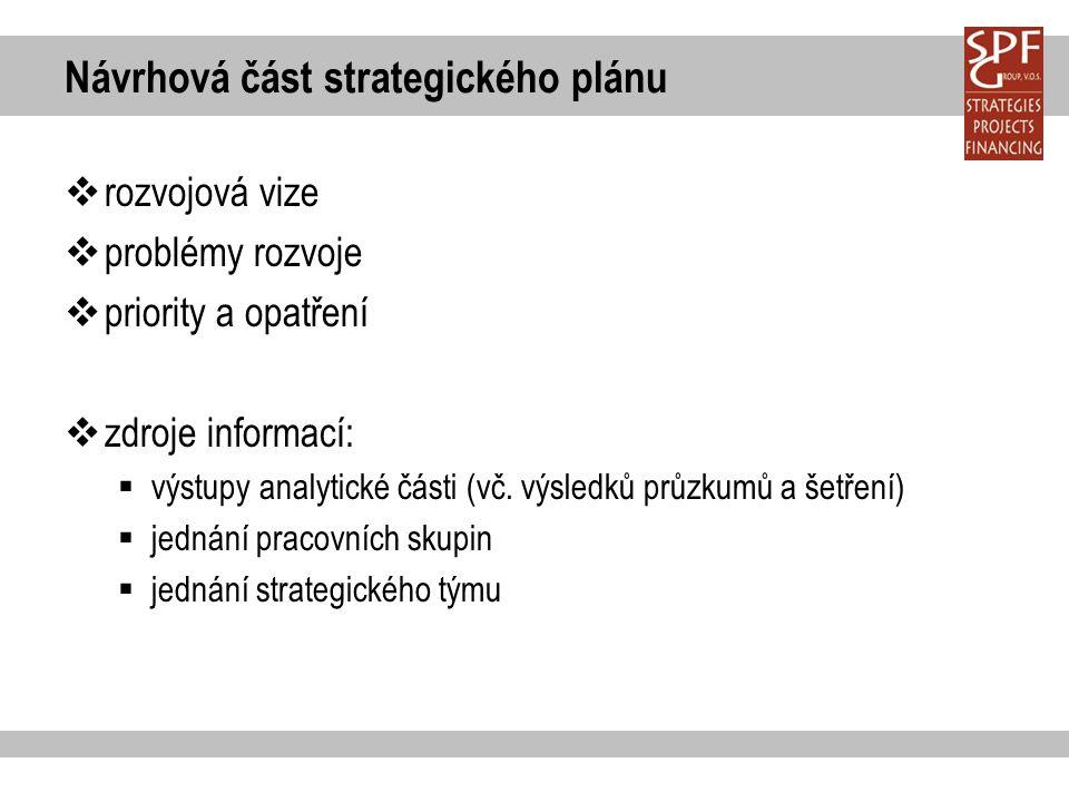 Návrhová část strategického plánu  rozvojová vize  problémy rozvoje  priority a opatření  zdroje informací:  výstupy analytické části (vč.