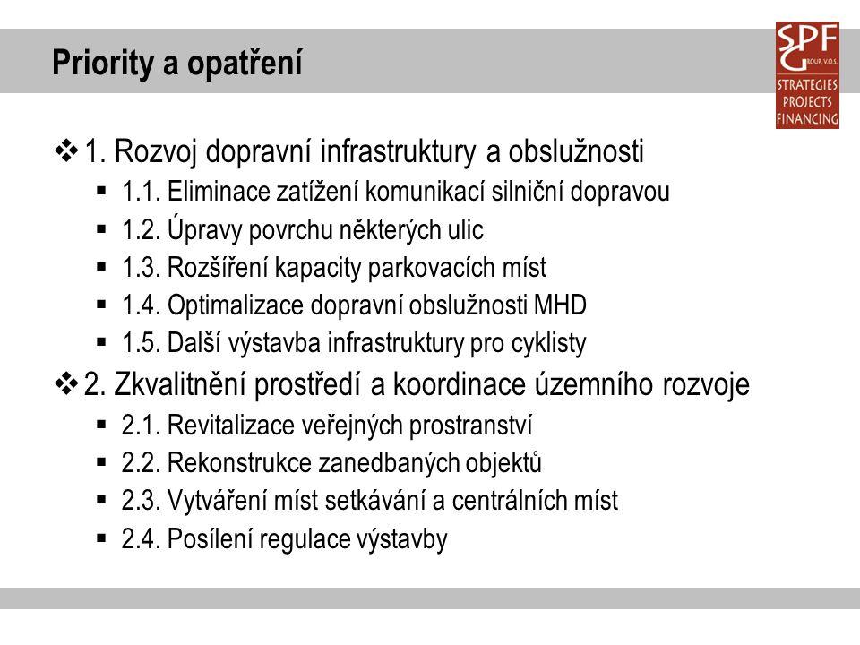 Priority a opatření  1. Rozvoj dopravní infrastruktury a obslužnosti  1.1. Eliminace zatížení komunikací silniční dopravou  1.2. Úpravy povrchu něk