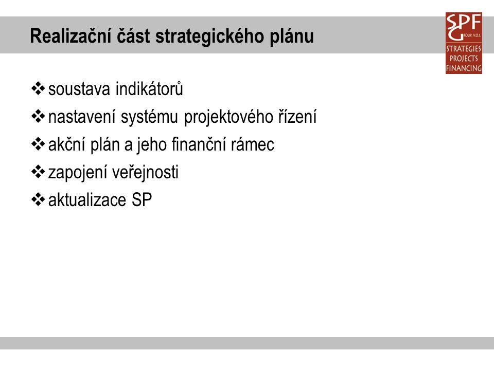 Realizační část strategického plánu  soustava indikátorů  nastavení systému projektového řízení  akční plán a jeho finanční rámec  zapojení veřejn