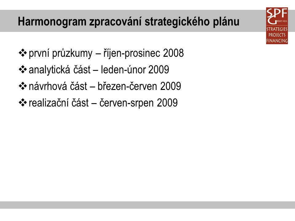 Harmonogram zpracování strategického plánu  první průzkumy – říjen-prosinec 2008  analytická část – leden-únor 2009  návrhová část – březen-červen 2009  realizační část – červen-srpen 2009