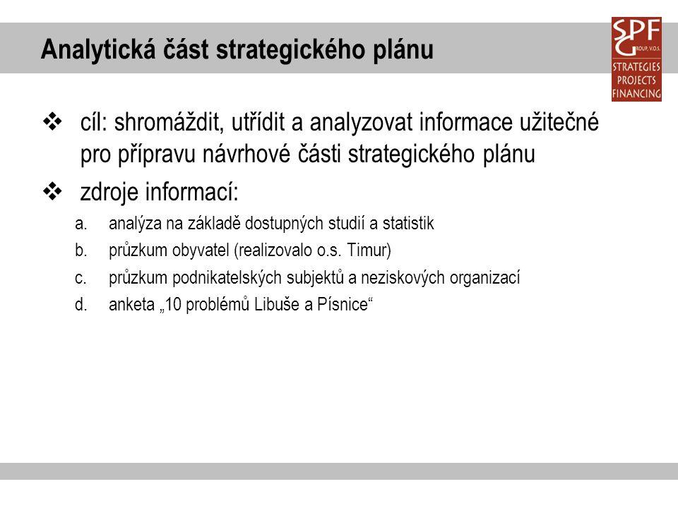 Analytická část strategického plánu  cíl: shromáždit, utřídit a analyzovat informace užitečné pro přípravu návrhové části strategického plánu  zdroj