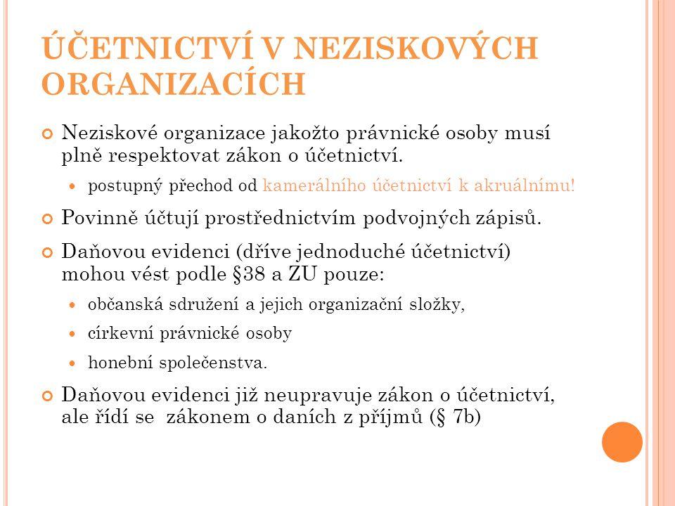 ÚČETNICTVÍ V NEZISKOVÝCH ORGANIZACÍCH Neziskové organizace jakožto právnické osoby musí plně respektovat zákon o účetnictví. postupný přechod od kamer