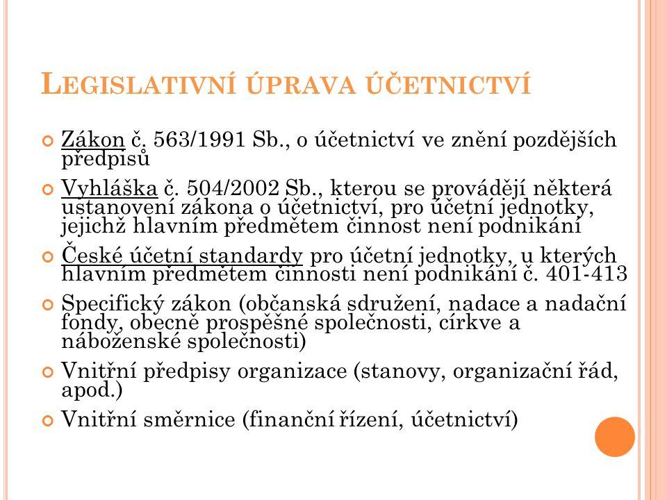 L EGISLATIVNÍ ÚPRAVA ÚČETNICTVÍ Zákon č. 563/1991 Sb., o účetnictví ve znění pozdějších předpisů Vyhláška č. 504/2002 Sb., kterou se provádějí některá