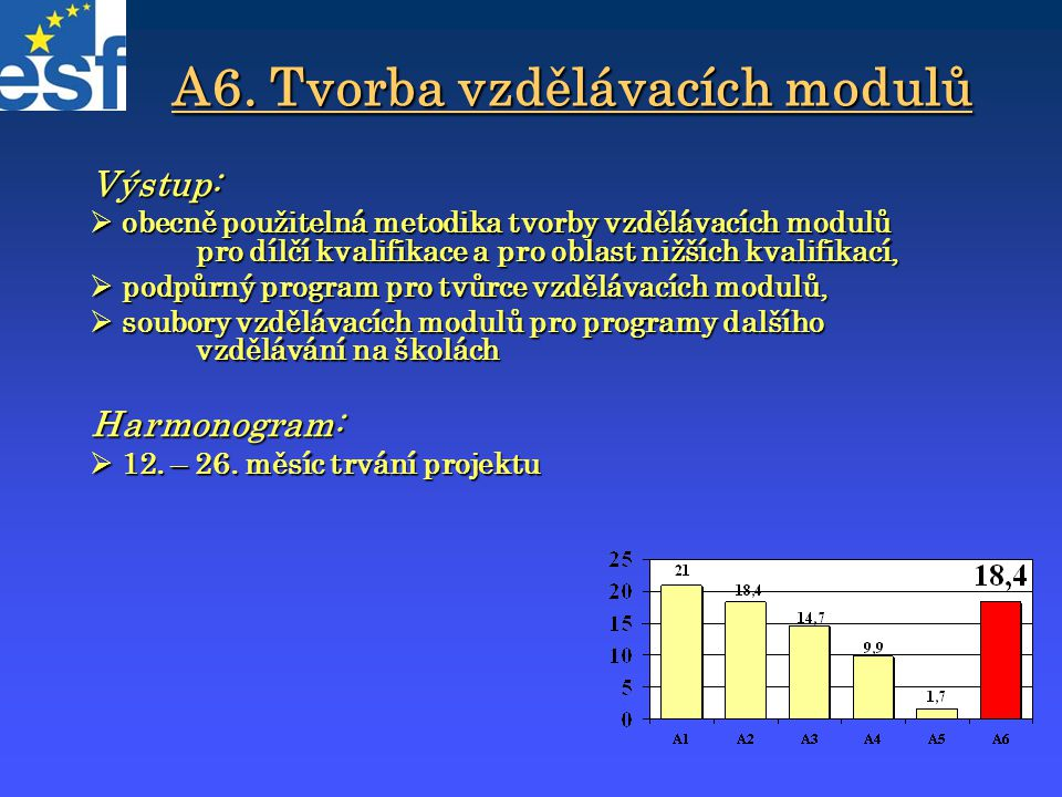 A6. Tvorba vzdělávacích modulů Výstup:  obecně použitelná metodika tvorby vzdělávacích modulů pro dílčí kvalifikace a pro oblast nižších kvalifikací,