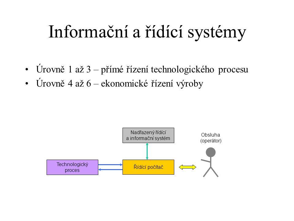 Informační a řídící systémy Úrovně 1 až 3 – přímé řízení technologického procesu Úrovně 4 až 6 – ekonomické řízení výroby Nadřazený řídící a informačn