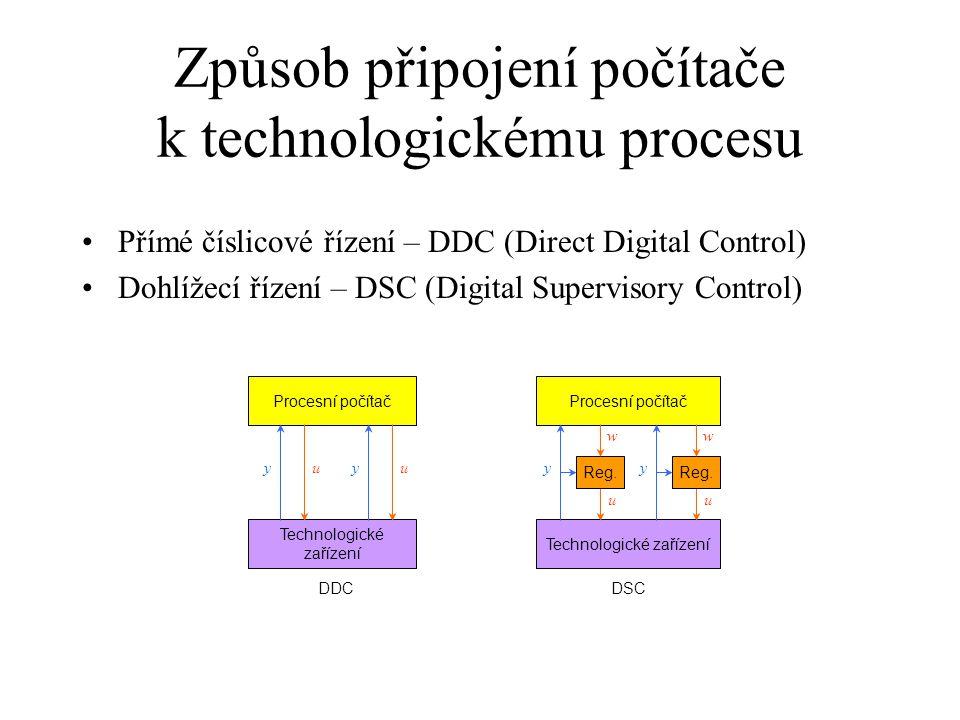 Způsob připojení počítače k technologickému procesu Přímé číslicové řízení – DDC (Direct Digital Control) Dohlížecí řízení – DSC (Digital Supervisory