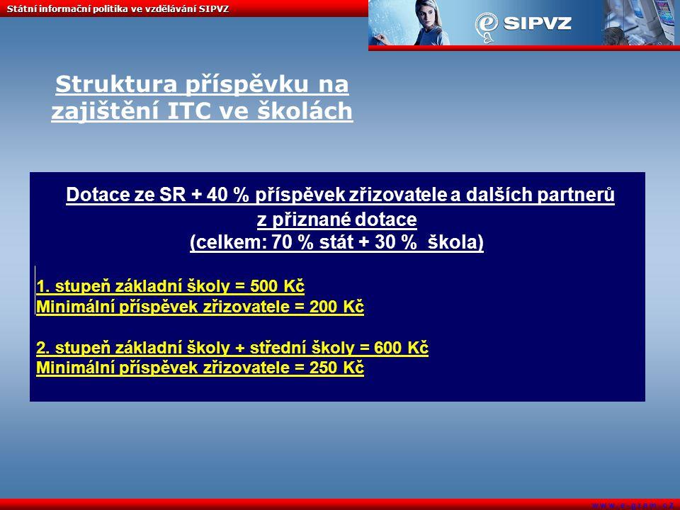 Státní informační politika ve vzdělávání SIPVZ w w w.