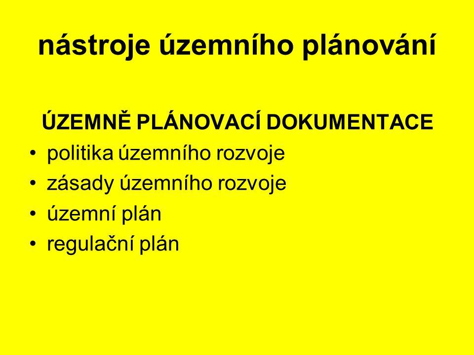 ÚZEMNĚ PLÁNOVACÍ DOKUMENTACE politika územního rozvoje zásady územního rozvoje územní plán regulační plán nástroje územního plánování