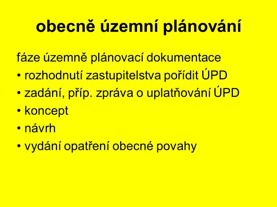 obecně územní plánování fáze územně plánovací dokumentace rozhodnutí zastupitelstva pořídit ÚPD zadání, příp. zpráva o uplatňování ÚPD koncept návrh v