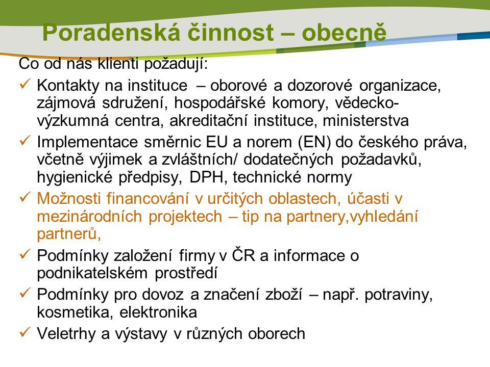 Poradenská činnost – obecně Co od nás klienti požadují: Kontakty na instituce – oborové a dozorové organizace, zájmová sdružení, hospodářské komory, v