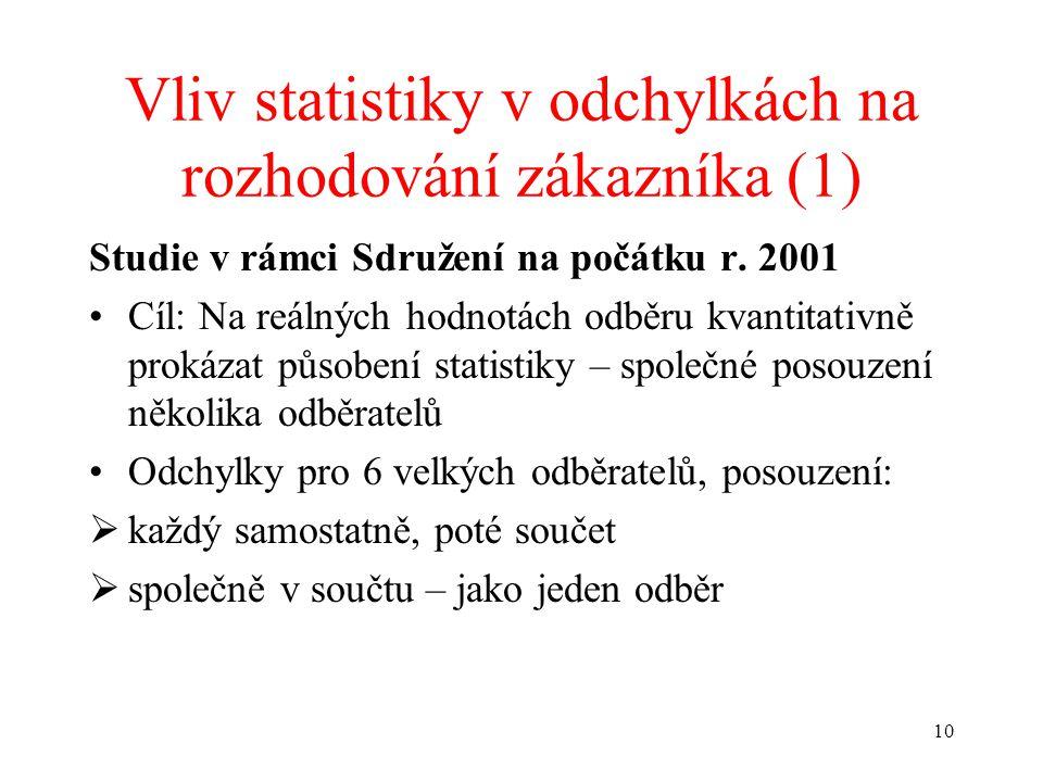 10 Vliv statistiky v odchylkách na rozhodování zákazníka (1) Studie v rámci Sdružení na počátku r.
