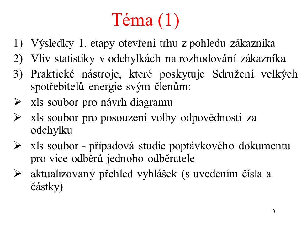 3 Téma (1) 1)Výsledky 1.