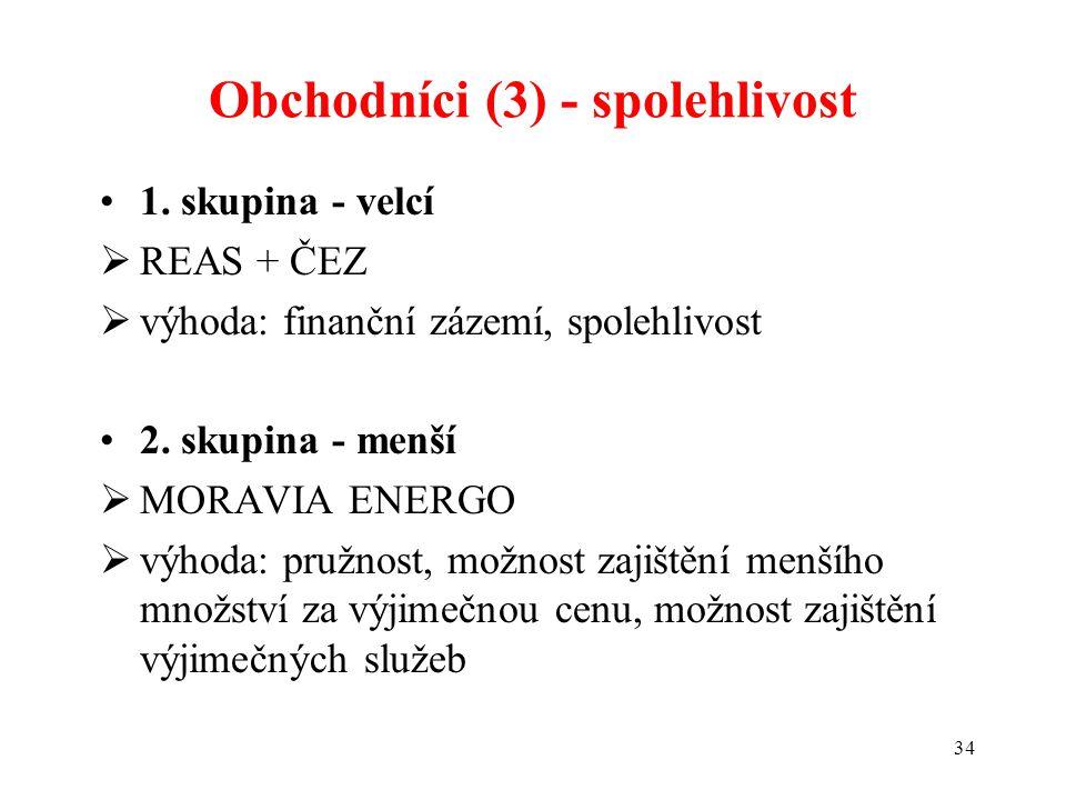 34 1. skupina - velcí  REAS + ČEZ  výhoda: finanční zázemí, spolehlivost 2.