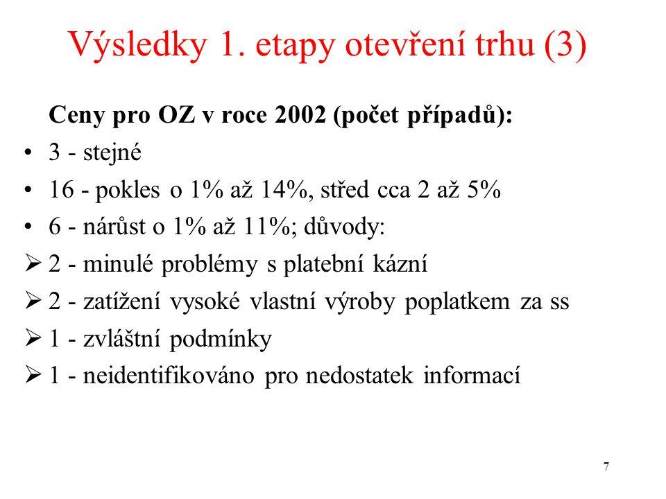 8 Výsledky 1. etapy otevření trhu (4) Statistika úrovně cen členských podniků