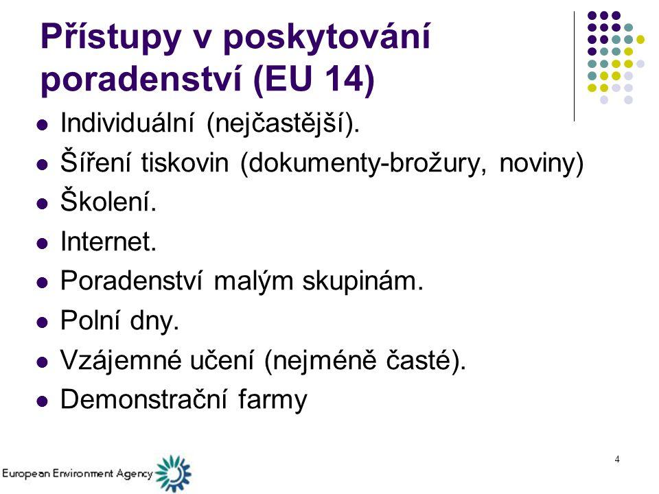 4 Přístupy v poskytování poradenství (EU 14) Individuální (nejčastější).