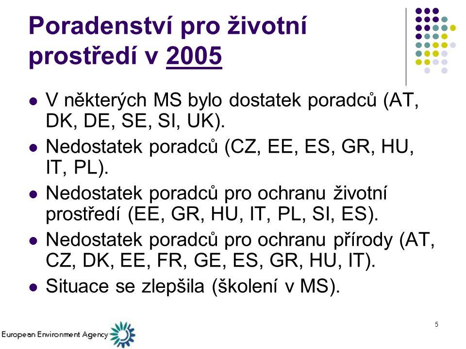 5 Poradenství pro životní prostředí v 2005 V některých MS bylo dostatek poradců (AT, DK, DE, SE, SI, UK).