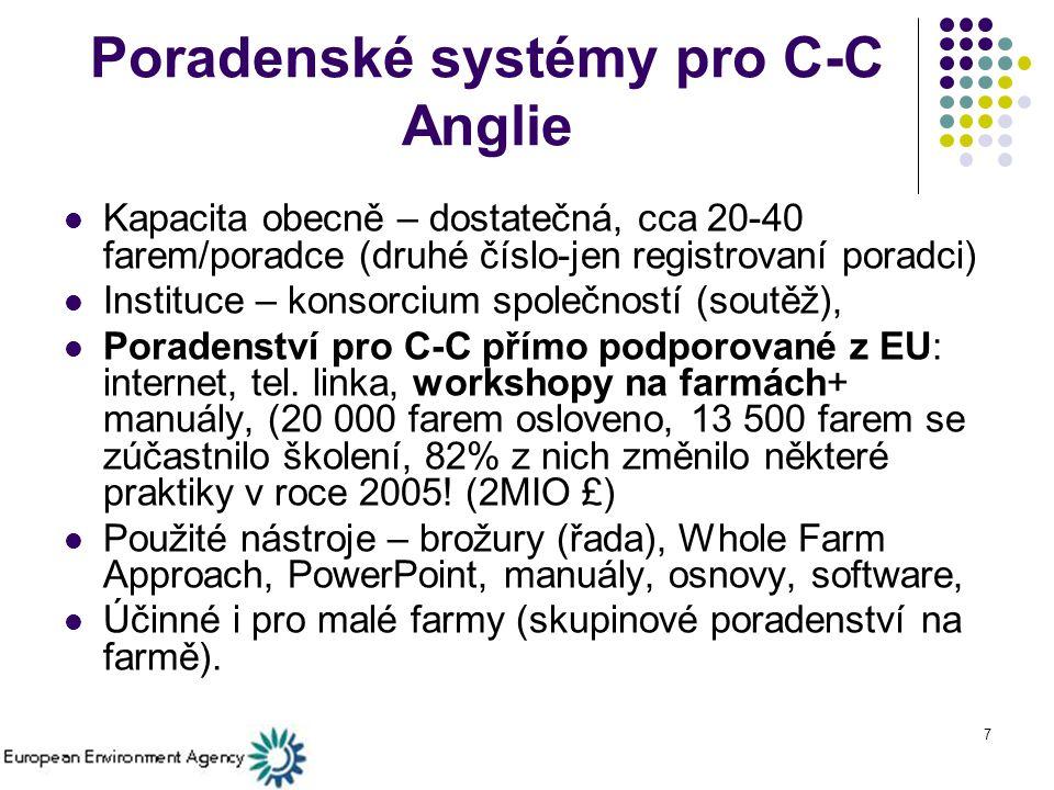 7 Poradenské systémy pro C-C Anglie Kapacita obecně – dostatečná, cca 20-40 farem/poradce (druhé číslo-jen registrovaní poradci) Instituce – konsorcium společností (soutěž), Poradenství pro C-C přímo podporované z EU: internet, tel.