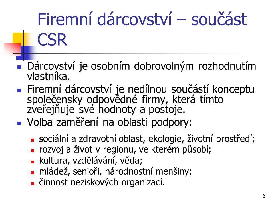 6 Firemní dárcovství – součást CSR Dárcovství je osobním dobrovolným rozhodnutím vlastníka.