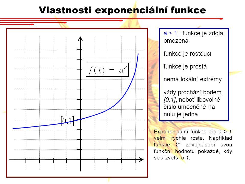Vlastnosti exponenciální funkce a > 1 : funkce je zdola omezená funkce je rostoucí funkce je prostá nemá lokální extrémy vždy prochází bodem [0,1], ne