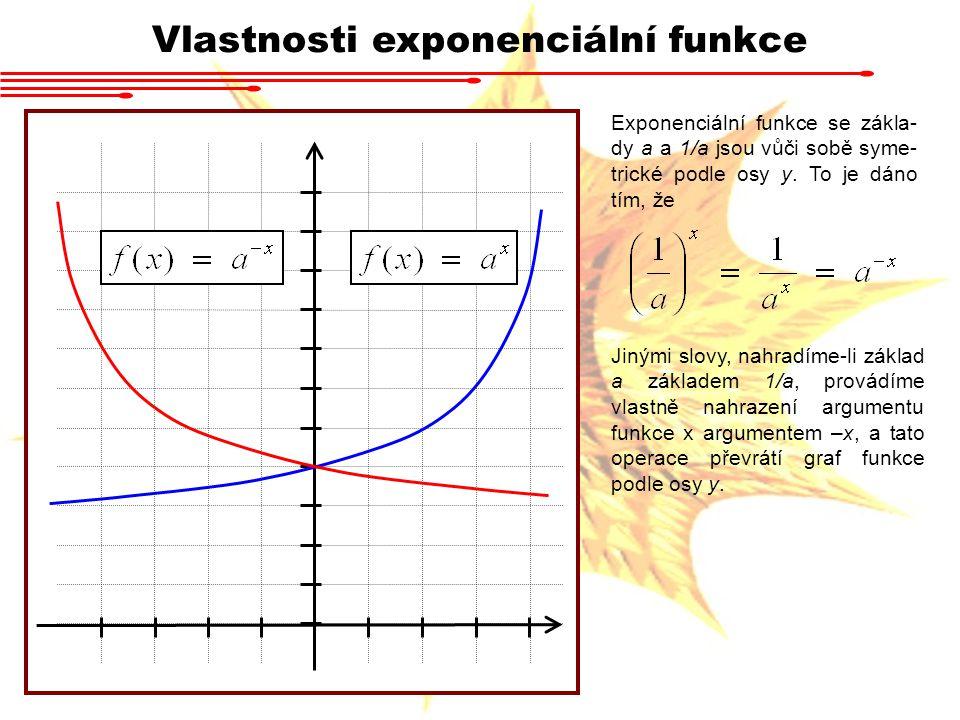 Vlastnosti exponenciální funkce Exponenciální funkce se zákla- dy a a 1/a jsou vůči sobě syme- trické podle osy y. To je dáno tím, že Jinými slovy, na