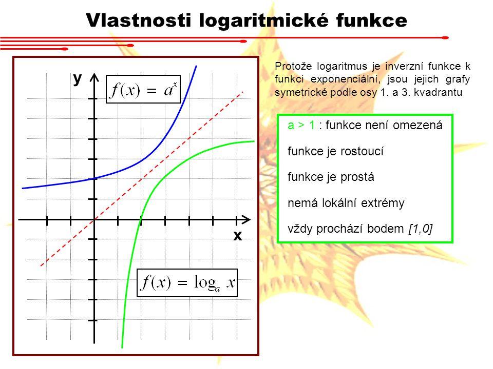 Vlastnosti logaritmické funkce y x Protože logaritmus je inverzní funkce k funkci exponenciální, jsou jejich grafy symetrické podle osy 1. a 3. kvadra