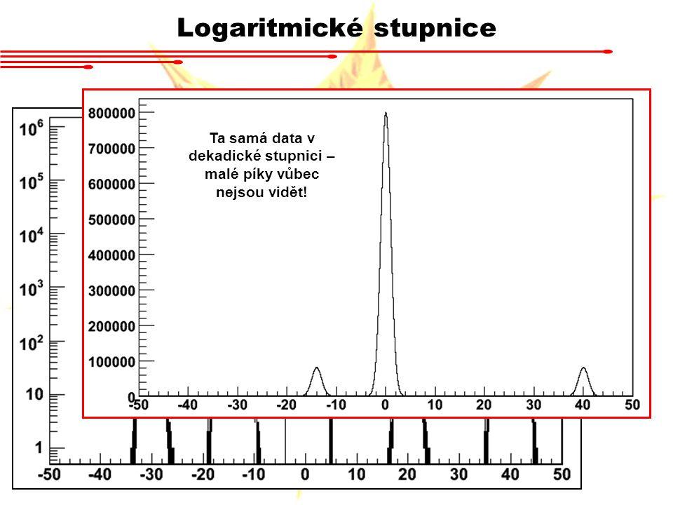 Logaritmické stupnice
