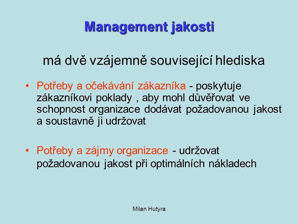 Milan Hutyra Management jakosti má dvě vzájemně související hlediska Potřeby a očekávání zákazníka - poskytuje zákazníkovi poklady, aby mohl důvěřovat