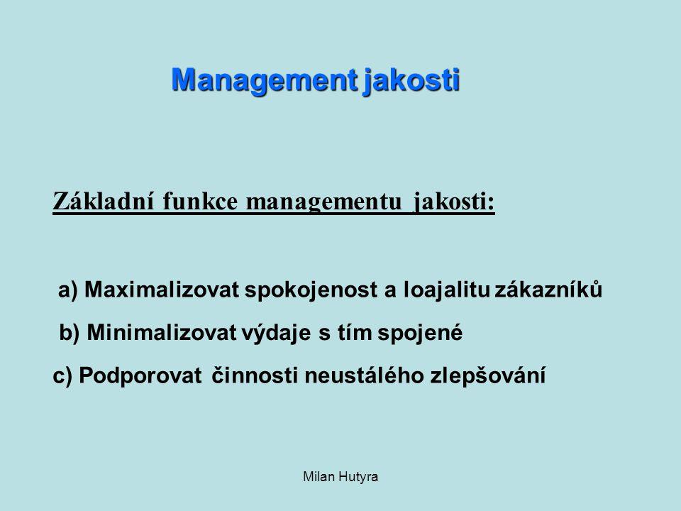 Milan Hutyra Základní funkce managementu jakosti: a) Maximalizovat spokojenost a loajalitu zákazníků b) Minimalizovat výdaje s tím spojené c) Podporov