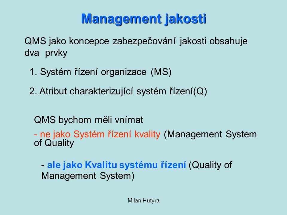 Milan Hutyra Management jakosti QMS jako koncepce zabezpečování jakosti obsahuje dva prvky 1.Systém řízení organizace (MS) 2. Atribut charakterizující