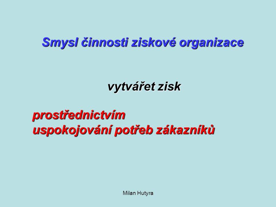 Milan Hutyra Smysl činnosti ziskové organizace vytvářet zisk prostřednictvím uspokojování potřeb zákazníků
