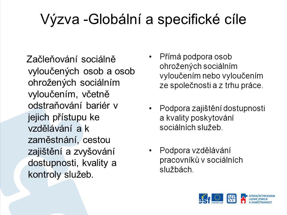 Výzva -Globální a specifické cíle Začleňování sociálně vyloučených osob a osob ohrožených sociálním vyloučením, včetně odstraňování bariér v jejich př