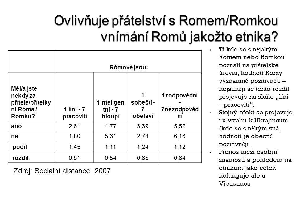 """Ti kdo se s n ě jakým Romem nebo Romkou poznali na p ř átelské úrovni, hodnotí Romy významn ě pozitivn ě ji – nejsiln ě ji se tento rozdíl projevuje na škále """"líní – pracovití ."""
