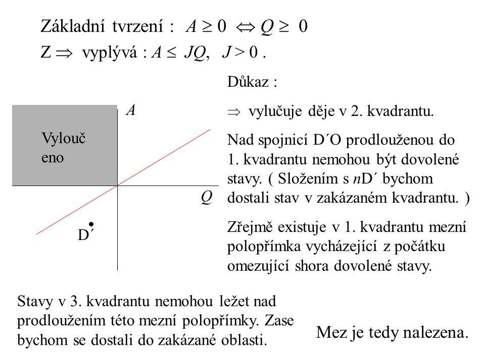 Základní tvrzení :A  0  Q  0 Z  vyplývá : A  JQ, J > 0.