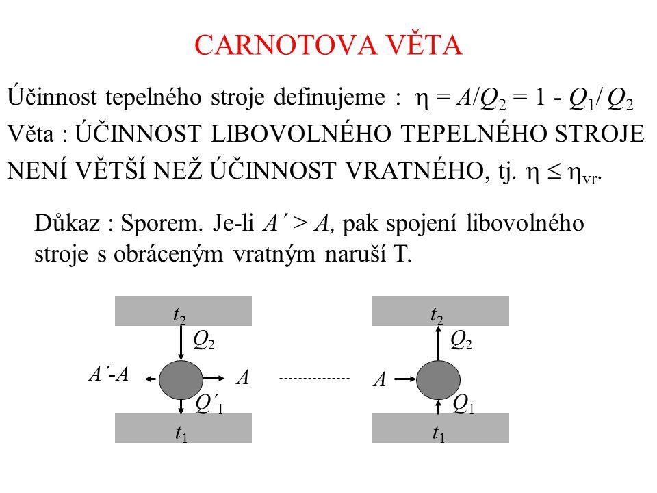 CARNOTOVA VĚTA Účinnost tepelného stroje definujeme :  = A/Q 2 = 1 - Q 1 / Q 2 Věta : ÚČINNOST LIBOVOLNÉHO TEPELNÉHO STROJE NENÍ VĚTŠÍ NEŽ ÚČINNOST VRATNÉHO, tj.