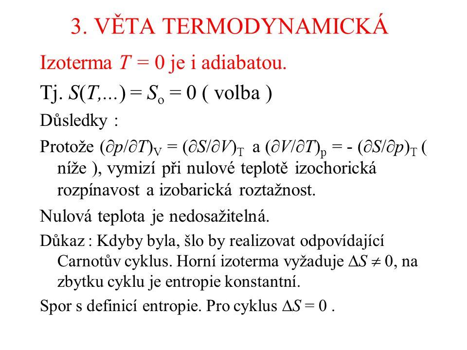 3. VĚTA TERMODYNAMICKÁ Izoterma T = 0 je i adiabatou.