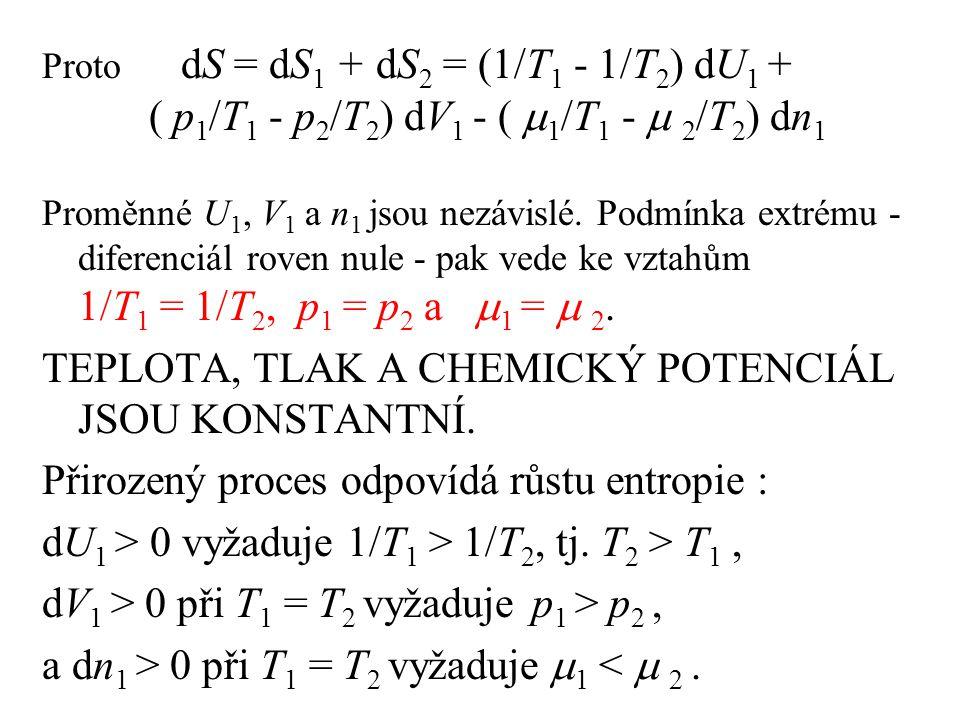 Proto dS = dS 1 + dS 2 = (1/T 1 - 1/T 2 ) dU 1 + ( p 1 /T 1 - p 2 /T 2 ) dV 1 - (  1 /T 1 -  2 /T 2 ) dn 1 Proměnné U 1, V 1 a n 1 jsou nezávislé.