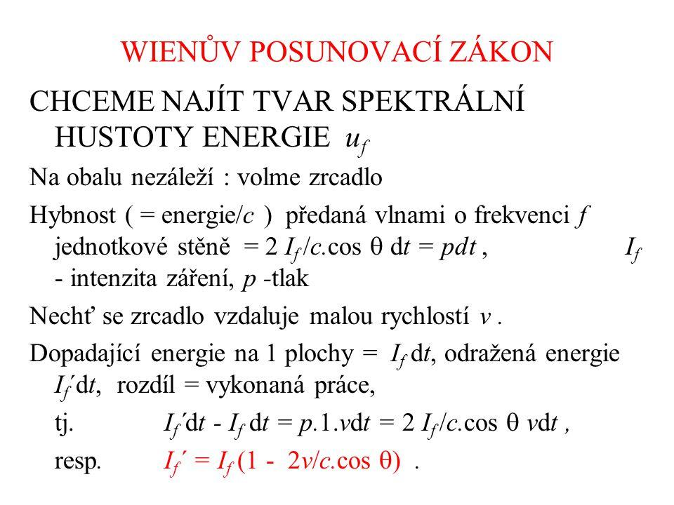 WIENŮV POSUNOVACÍ ZÁKON CHCEME NAJÍT TVAR SPEKTRÁLNÍ HUSTOTY ENERGIE u f Na obalu nezáleží : volme zrcadlo Hybnost ( = energie/c ) předaná vlnami o frekvenci f jednotkové stěně = 2 I f /c.cos  dt = pdt, I f - intenzita záření, p -tlak Nechť se zrcadlo vzdaluje malou rychlostí v.