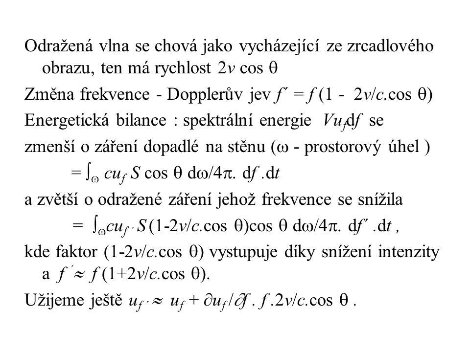 Odražená vlna se chová jako vycházející ze zrcadlového obrazu, ten má rychlost 2v cos  Změna frekvence - Dopplerův jev f´ = f (1 - 2v/c.cos  ) Energetická bilance : spektrální energie Vu f df se zmenší o záření dopadlé na stěnu (  - prostorový úhel ) =   cu f S cos  d  /4 .