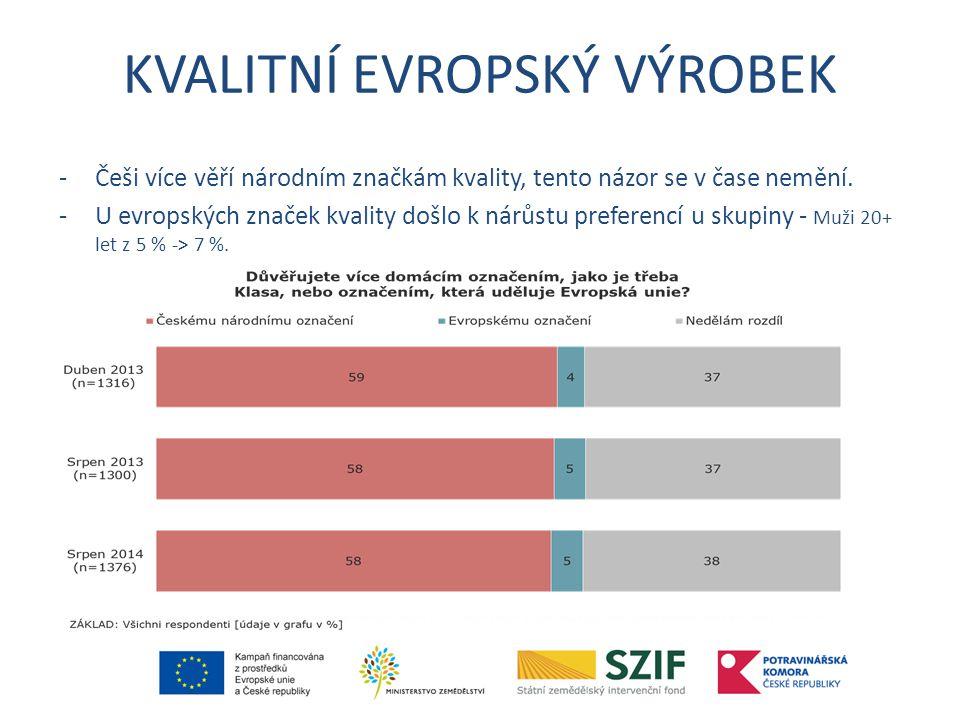 KVALITNÍ EVROPSKÝ VÝROBEK -Češi více věří národním značkám kvality, tento názor se v čase nemění. -U evropských značek kvality došlo k nárůstu prefere