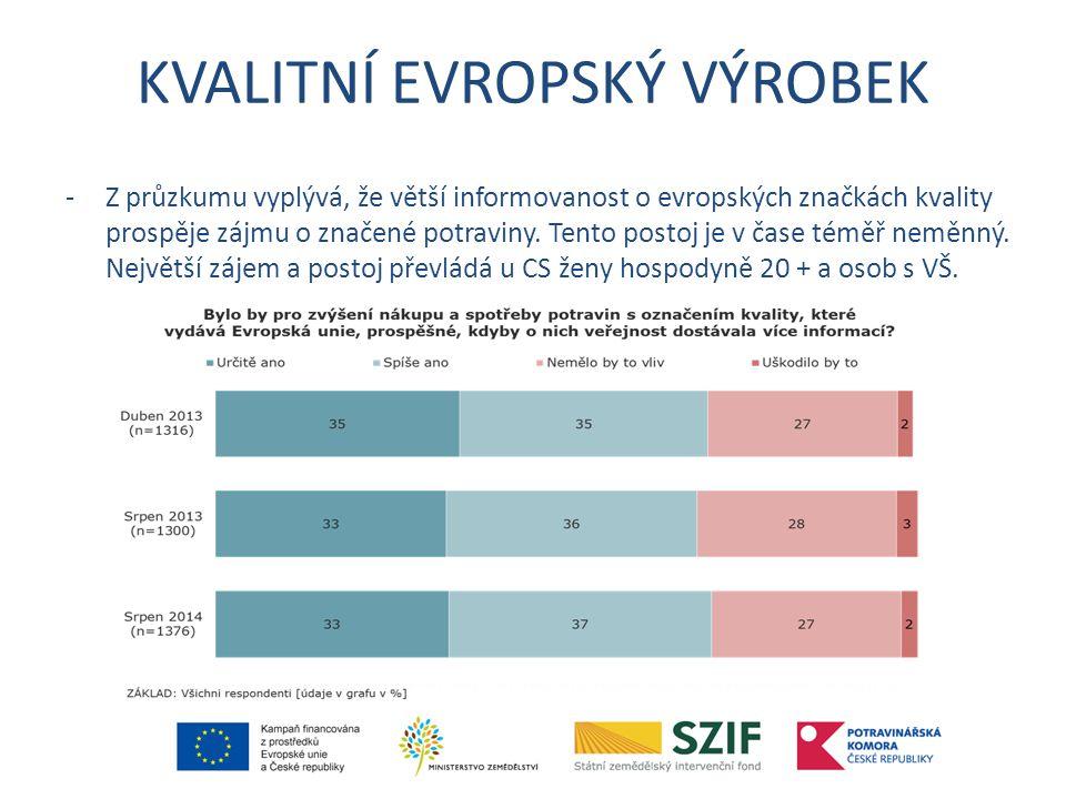 KVALITNÍ EVROPSKÝ VÝROBEK -Z průzkumu vyplývá, že větší informovanost o evropských značkách kvality prospěje zájmu o značené potraviny. Tento postoj j