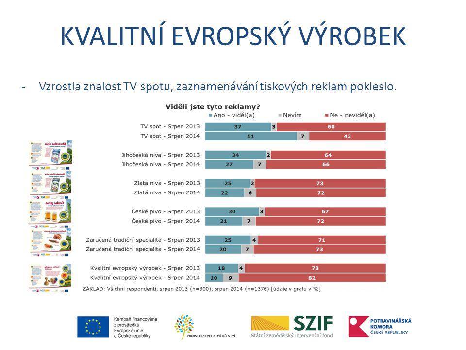 KVALITNÍ EVROPSKÝ VÝROBEK -Vzrostla znalost TV spotu, zaznamenávání tiskových reklam pokleslo.